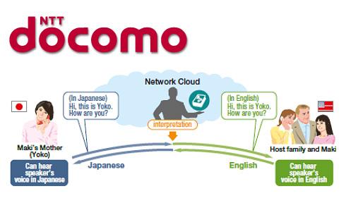 DOCOMO Translator Service